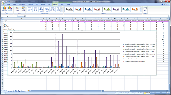 Excel graph of NCSAnalysis data